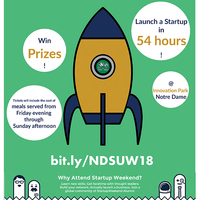 Startup Weekend ND 2018